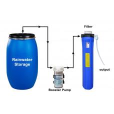 Mini Rainwater Harvesting System