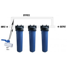 Parashu® Whole House Premium Iron Remover Filter